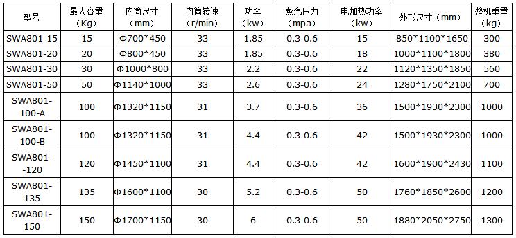 SWA801系列烘干机_干衣机参数